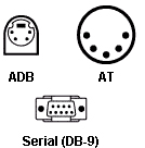 description of keyboard connectors