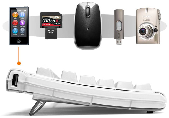 mini mac tactile mechanical tenkeyless computer keyboard. Black Bedroom Furniture Sets. Home Design Ideas