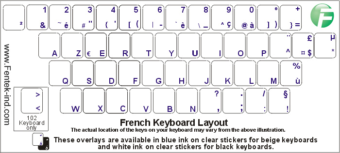 how to write french accents on english keyboard