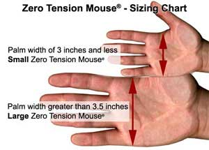 hand measurement for Zero Tension Mouse