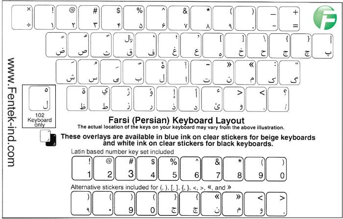 farsi keyboard and farsi keyboard labels