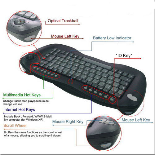 Functions of Wireless Keyboard with Built in Optical Trackball