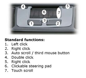 Diagram for Mouse Trapper Advance+